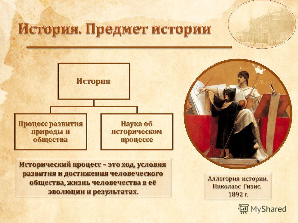 История Процесс развития природы и общества Наука об историческом процессе