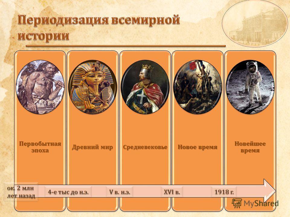Первобытная эпоха Древний мир Средневековь е Новое время Новейшее время