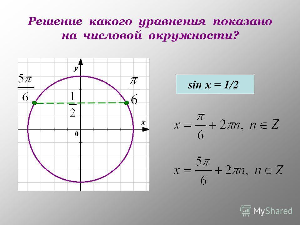 Решение какого уравнения показано на числовой окружности? sin x = 1/2