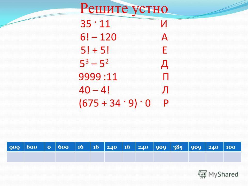Решите устно 35 · 11 И 6! – 120 А 5! + 5! Е 5 3 – 5 2 Д 9999 :11 П 40 – 4! Л (675 + 34 · 9) · 0 Р 9096000 16 24016240909385909240100