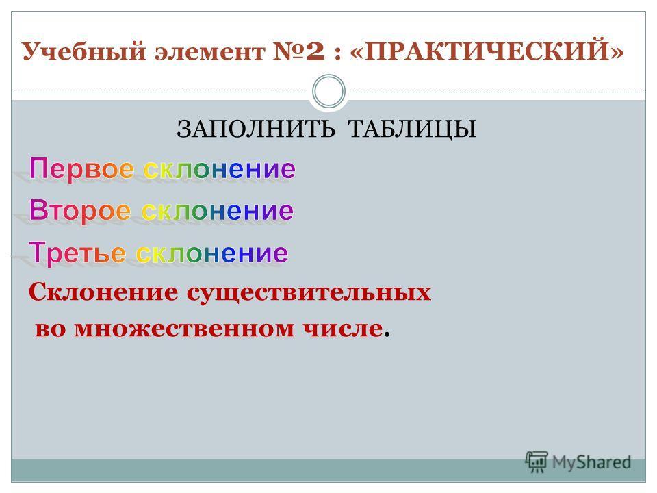 Учебный элемент 2 : «ПРАКТИЧЕСКИЙ»