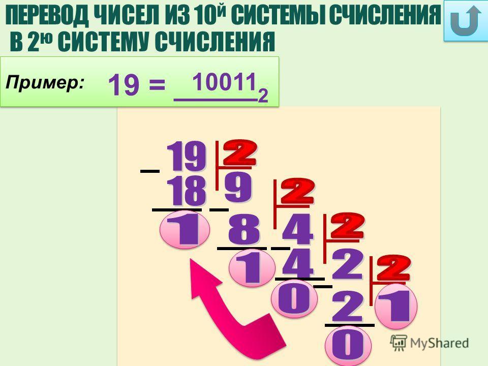 10011 ПЕРЕВОД ЧИСЕЛ ИЗ 10 й СИСТЕМЫ СЧИСЛЕНИЯ В 2 ю СИСТЕМУ СЧИСЛЕНИЯ Пример: 19 = _____ 2