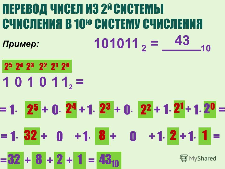 ПЕРЕВОД ЧИСЕЛ ИЗ 2 й СИСТЕМЫ СЧИСЛЕНИЯ В 10 ю СИСТЕМУ СЧИСЛЕНИЯ 10101 1212 = = 32 + 8 + 2 + 1 = = 1 2020 2525 21212 2323 2424 2525 + 0 2424 + 1 2323 + 02 + 1 2121 + 1 2020 = = 1 +0+ 1 8 +0+ 1 2 + 1 1 = 43 10 ? 43 101011 2 = _____ 10 Пример: