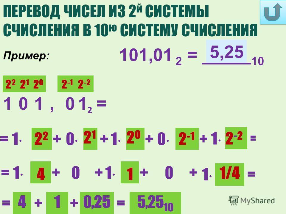 ПЕРЕВОД ЧИСЕЛ ИЗ 2 й СИСТЕМЫ СЧИСЛЕНИЯ В 10 ю СИСТЕМУ СЧИСЛЕНИЯ ? 5,25 101,01 2 = _____ 10 101,0 1212 = = 4 + 1 + 0,25 = = 1 2 -22 2 -1 2020 2121 2 + 0 2121 + 1 2020 + 0 + 1 2-22-2 = = 1 4 + 0 + 1 1 +0+ 1 1/4 = 5,25 10 Пример: