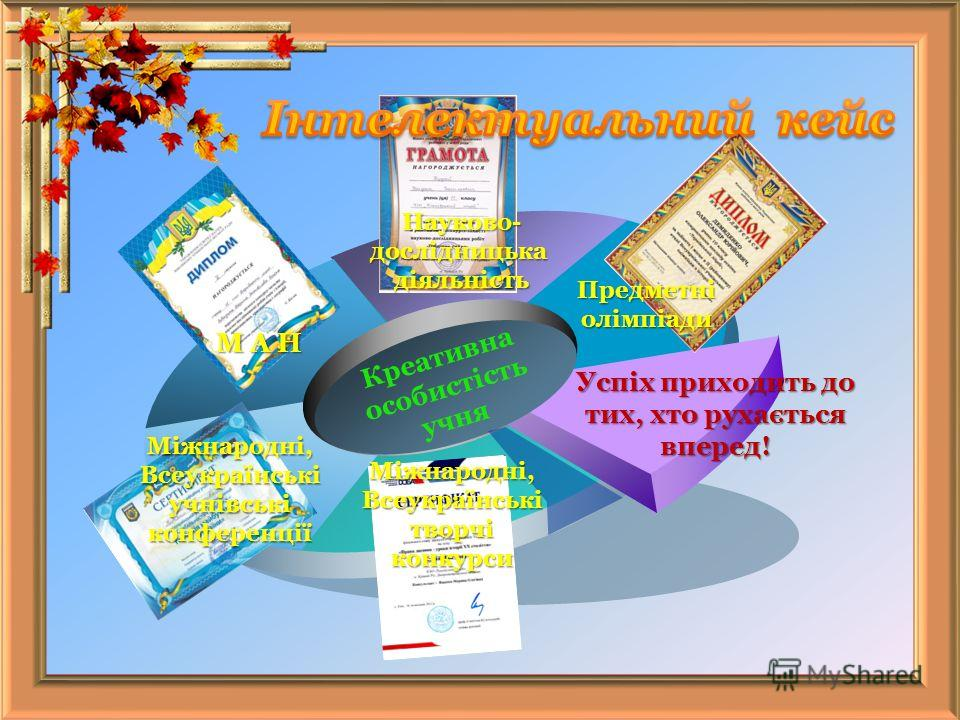 Успіх приходить до тих, хто рухається вперед! Креативна особистість учня Предметніолімпіади Науково-дослідницькадіяльність Міжнародні, Всеукраїнські учнівські конференції Міжнародні, Всеукраїнські творчі конкурси М А Н