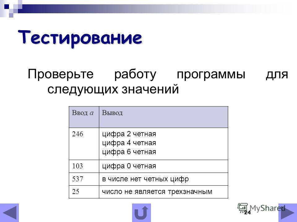 24 Тестирование Проверьте работу программы для следующих значений Ввод aВывод 246 цифра 2 четная цифра 4 четная цифра 6 четная 103 цифра 0 четная 537 в числе нет четных цифр 25 число не является трехзначным