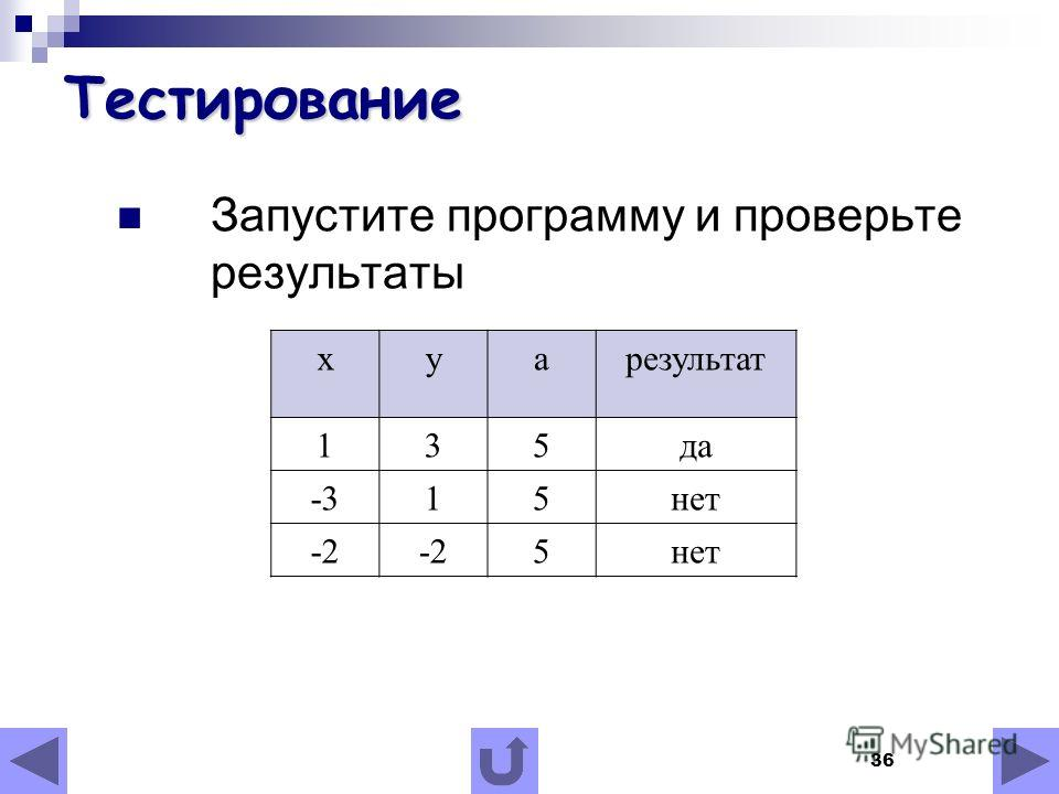 36 Тестирование Запустите программу и проверьте результаты xyaрезультат 135да -315нет -2 5нет