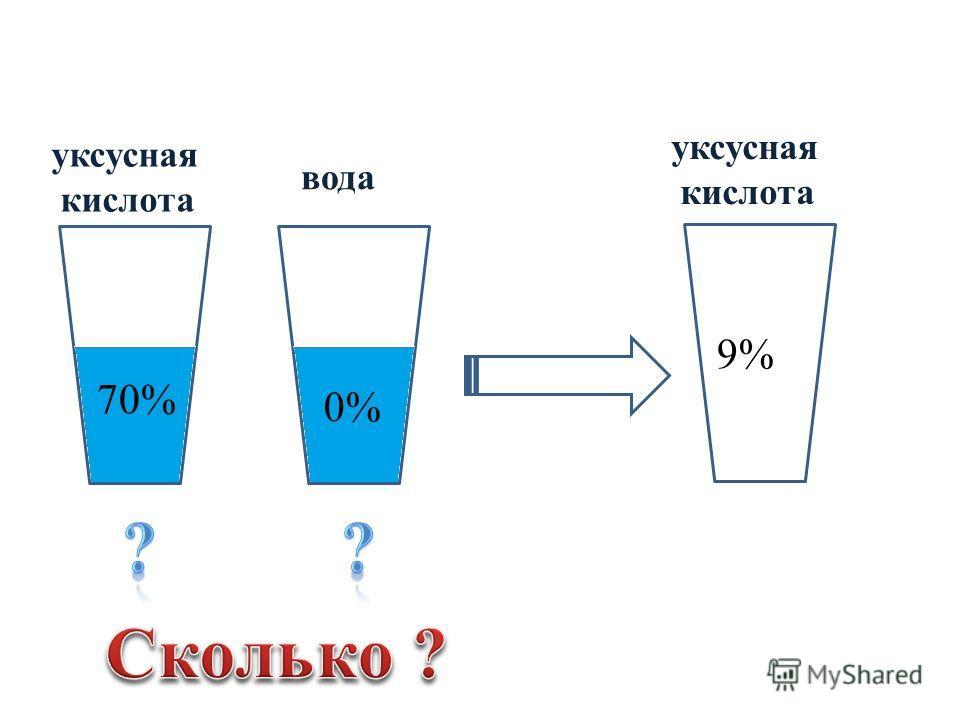 уксусная кислота 70% вода уксусная кислота 9% 0%