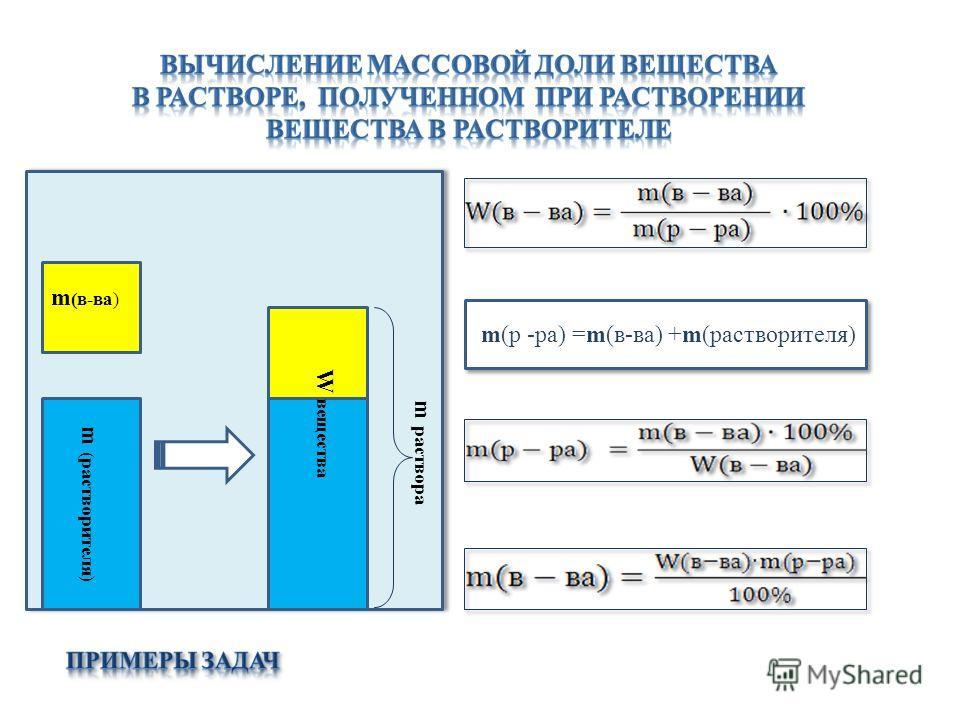 m ( растворителя) m (в-ва) m раствора W вещества m(р -ра) =m(в-ва) +m(растворителя)