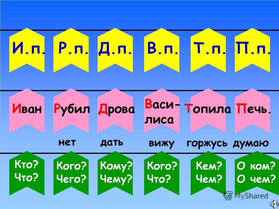 КАФЕ Прочитайте отрывок из передачи «Радионяня» Помогите найти ошибки попугаю Кеше. Какой вывод вы можете сделать? Кенгуру в кафу зашел, Занял там свободный стол, И сидит за доминой С шимпанзой и какадой. Правильно! В русском языке есть существительн