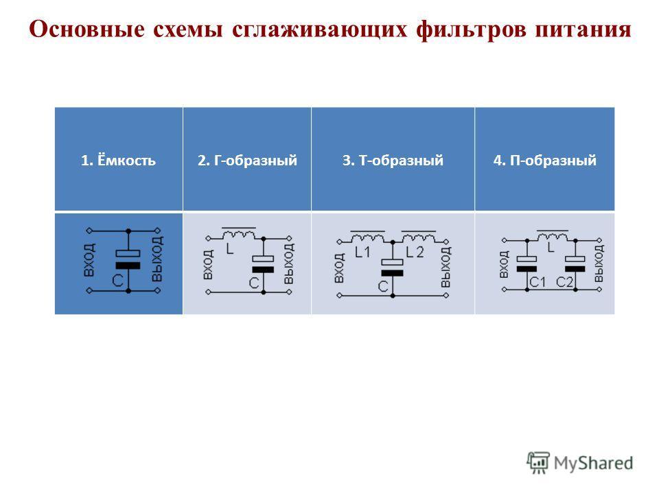 1. Ёмкость2. Г-образный3. Т-образный4. П-образный Основные схемы сглаживающих фильтров питания