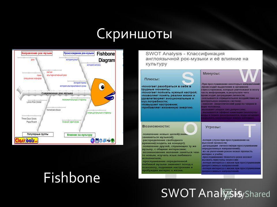 Fishbone Скриншоты SWOT Analysis