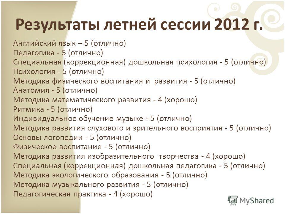 Результаты летней сессии 2012 г. Английский язык – 5 (отлично) Педагогика - 5 (отлично) Специальная (коррекционная) дошкольная психология - 5 (отлично) Психология - 5 (отлично) Методика физического воспитания и развития - 5 (отлично) Анатомия - 5 (от