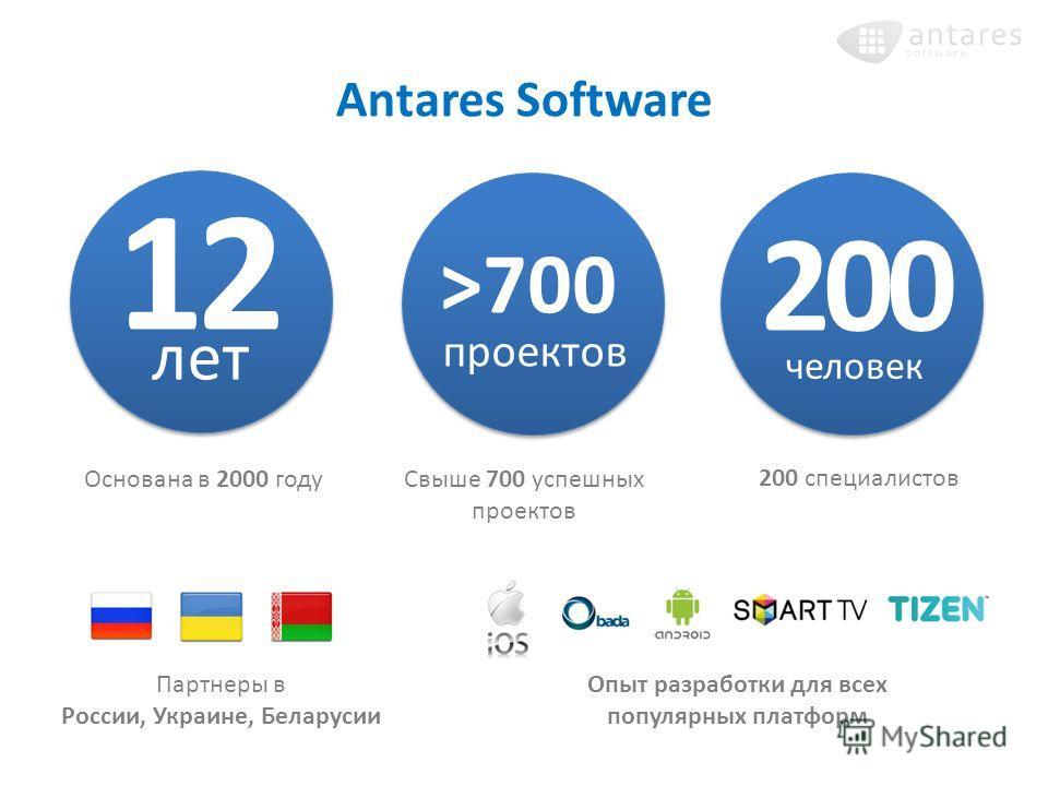 Antares Software 12 лет >700 проектов 200 человек Основана в 2000 годуСвыше 700 успешных проектов 200 специалистов Партнеры в России, Украине, Беларусии Опыт разработки для всех популярных платформ