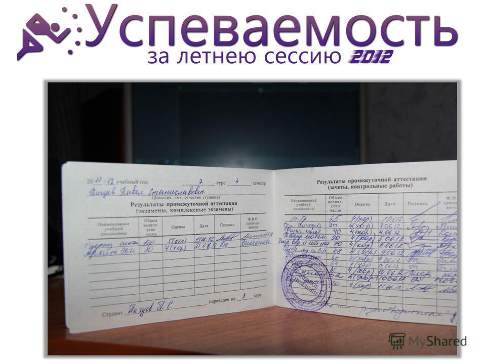 Я, Пичуев Павел Станиславович, родился в 1994 году 30 апреля, в городе Стерлитамак. С 1994 года по 2000 год жили в городе Навои. В 2000 году переехали обратно в город Стерлитамак. В 2001 году пошёл в школу 30.С 2005 года по 2010 год учился в Истре. С