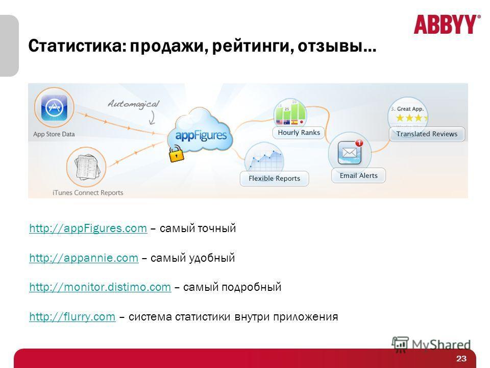 Статистика: продажи, рейтинги, отзывы… 23 http://appFigures.comhttp://appFigures.com – самый точный http://appannie.comhttp://appannie.com – самый удобный http://monitor.distimo.comhttp://monitor.distimo.com – самый подробный http://flurry.comhttp://