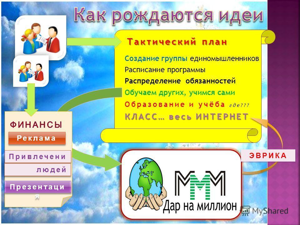 Александр Лысяков слушатель mailto:matreshka1944@gmail.com Skype: grania2 Сайт: http://matreshka64.ya.ru/ Вконтакте: http://vk.com/id90682130