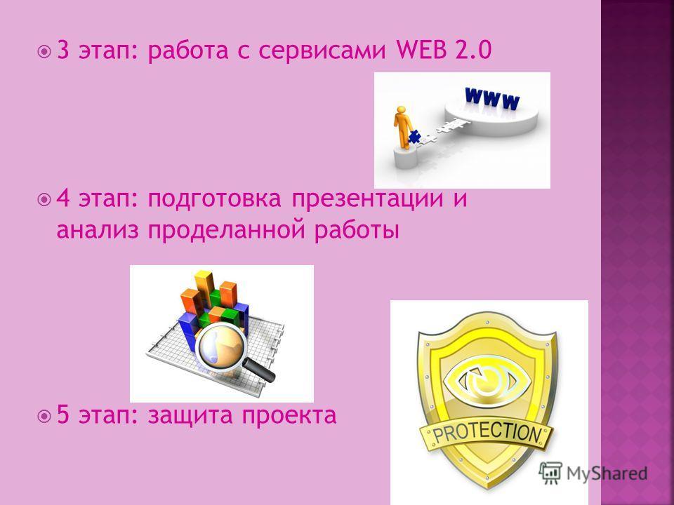 3 этап: работа с сервисами WEB 2.0 4 этап: подготовка презентации и анализ проделанной работы 5 этап: защита проекта