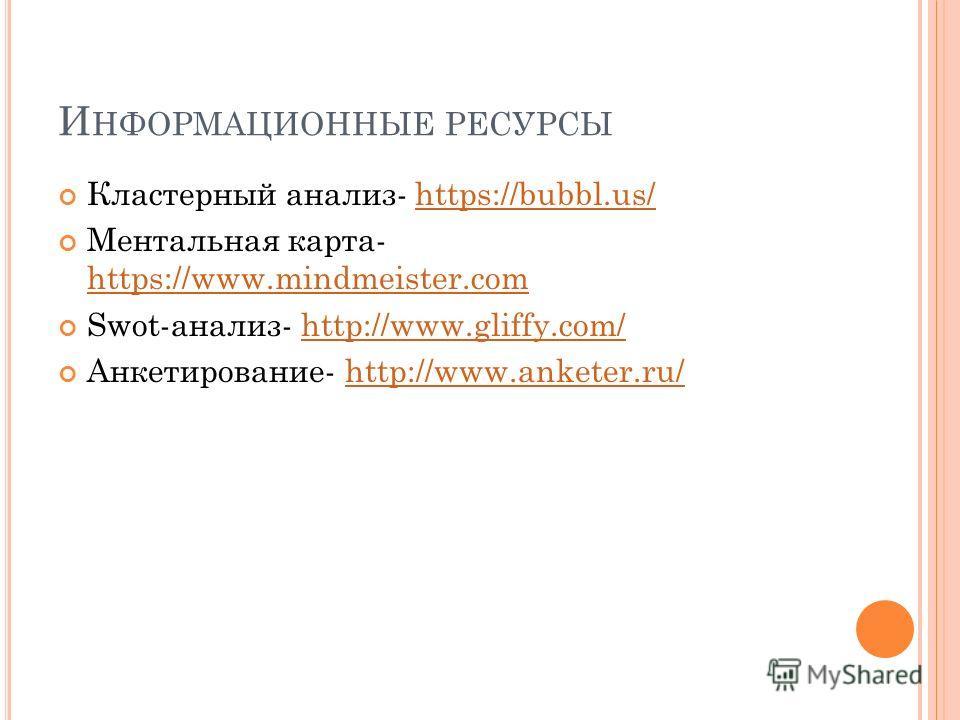 И НФОРМАЦИОННЫЕ РЕСУРСЫ Кластерный анализ- https://bubbl.us/https://bubbl.us/ Ментальная карта- https://www.mindmeister.com https://www.mindmeister.com Swot-анализ- http://www.gliffy.com/http://www.gliffy.com/ Анкетирование- http://www.anketer.ru/htt
