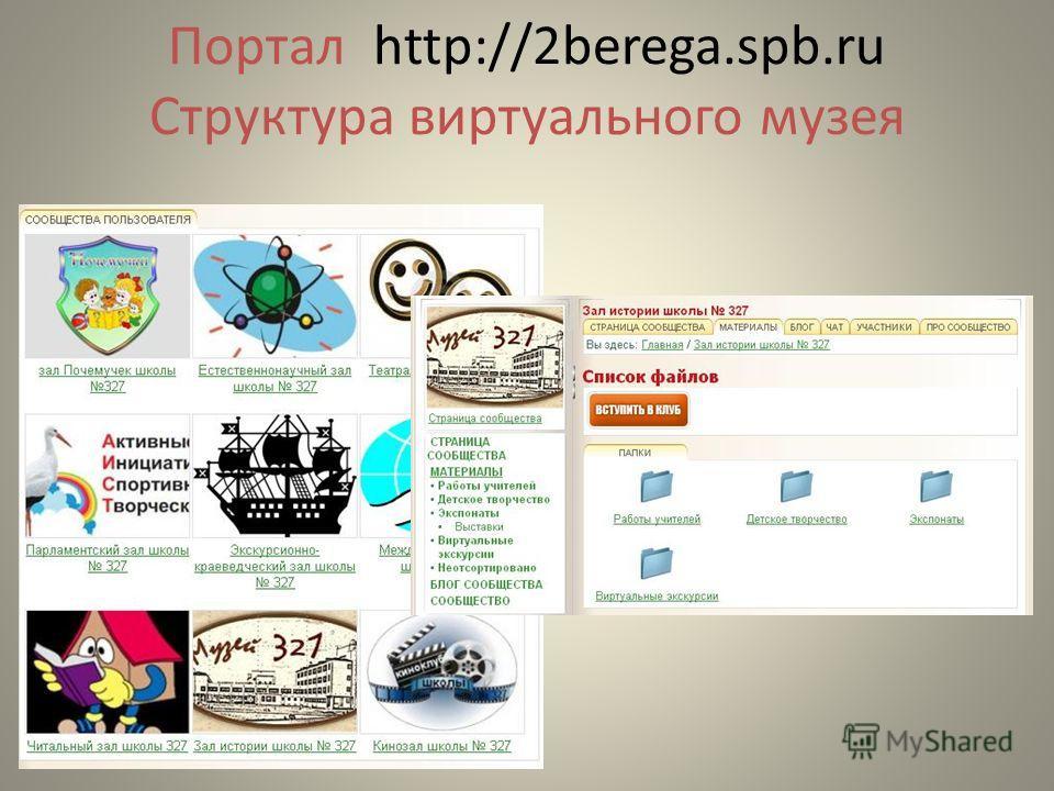 Портал http://2berega.spb.ru Структура виртуального музея