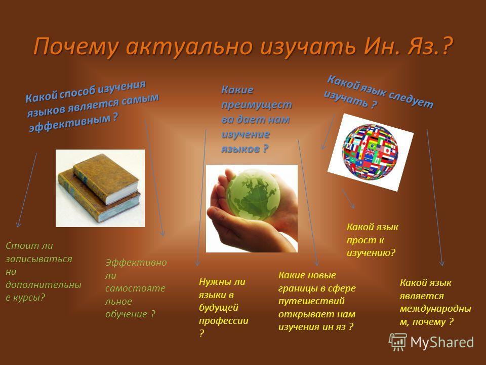 Почему актуально изучать Ин. Яз.? Какой способ изучения языков является самым эффективным ? Какой язык следует изучать ? Какие преимущест ва дает нам изучение языков ? Стоит ли записываться на дополнительны е курсы? Эффективно ли самостояте льное обу