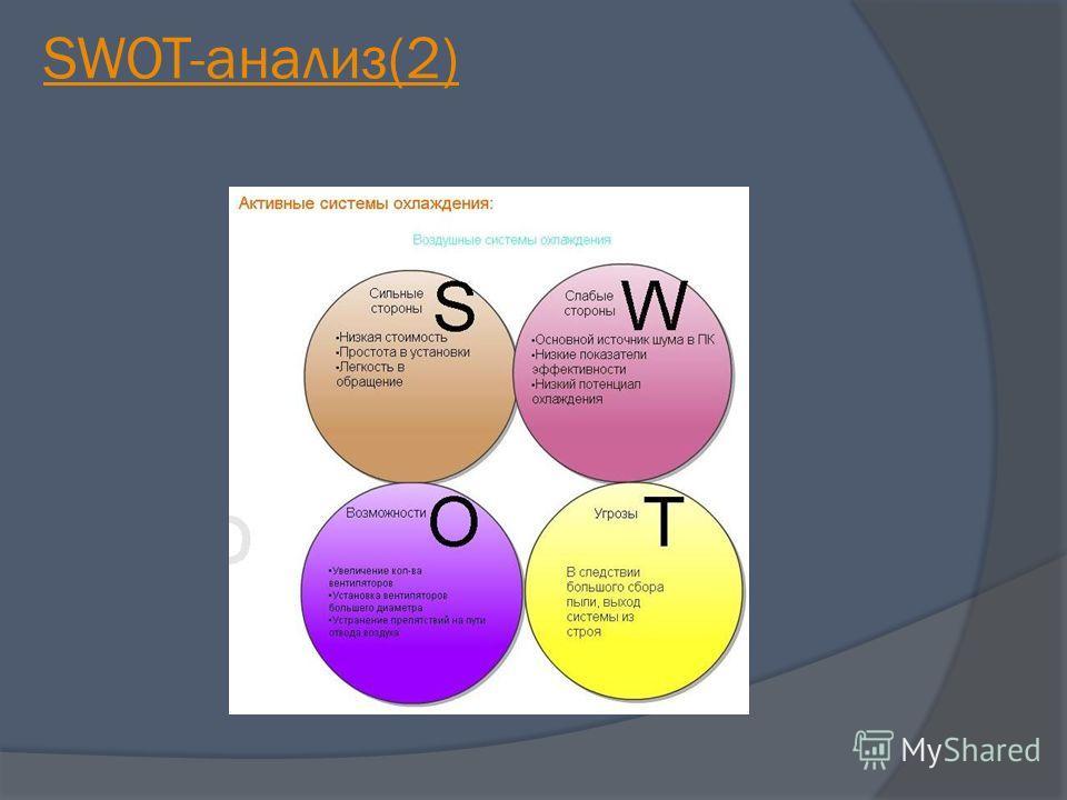 SWOT-анализ(2)
