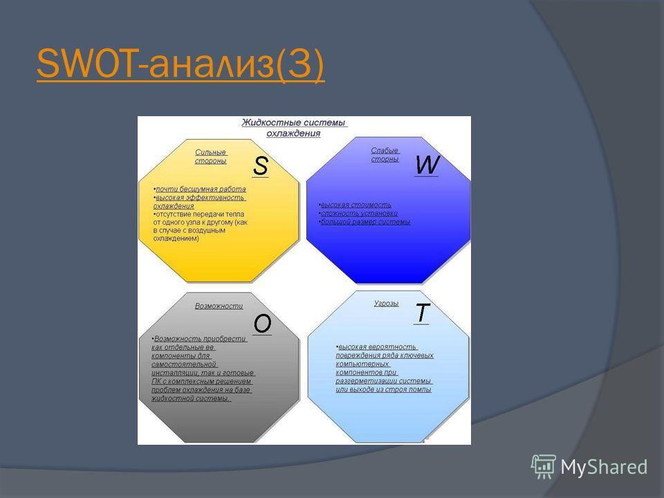 SWOT-анализ(3)