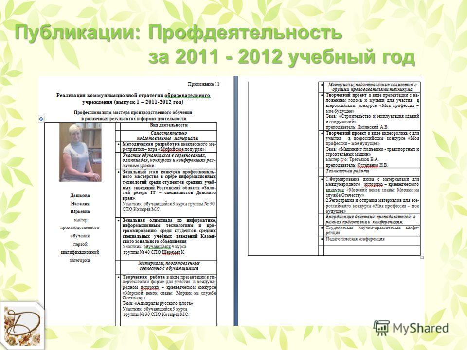Публикации: Профдеятельность за 2011 - 2012 учебный год