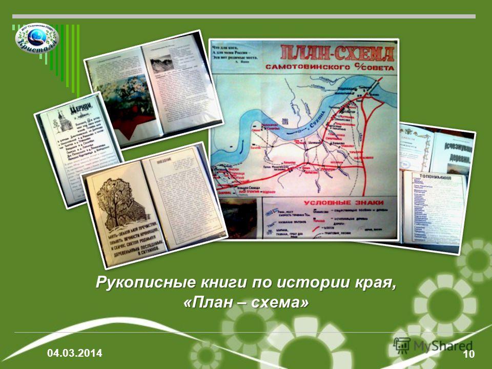 Рукописные книги по истории края, «План – схема» 10 04.03.2014
