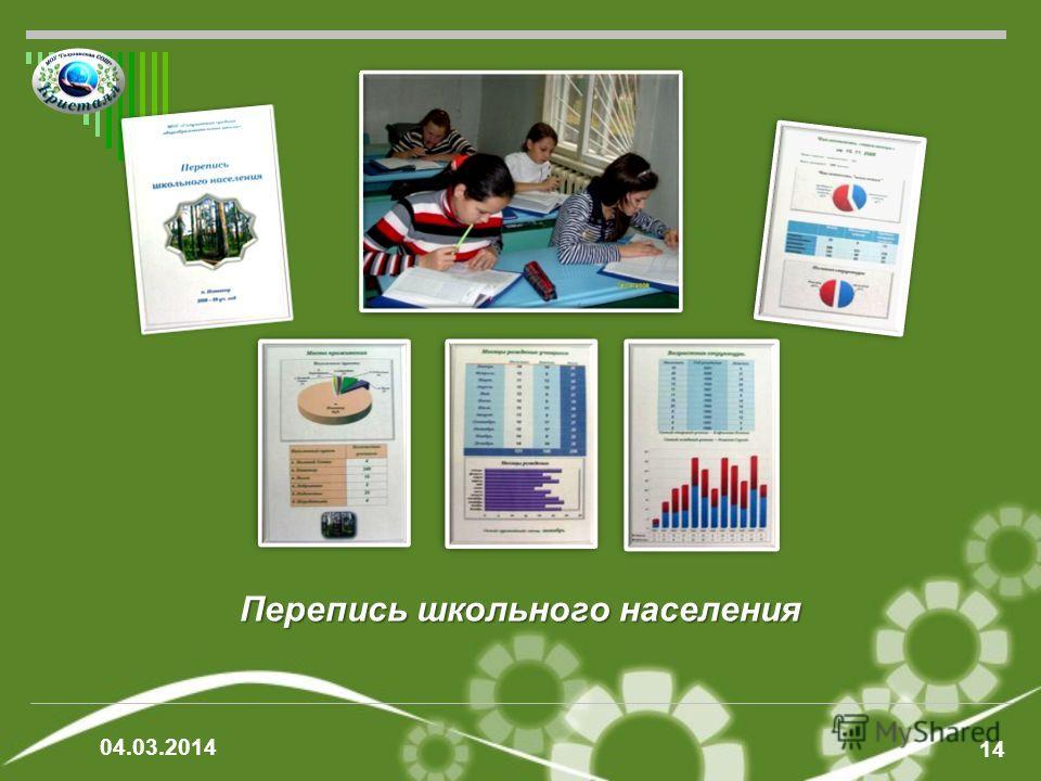 Перепись школьного населения 14 04.03.2014