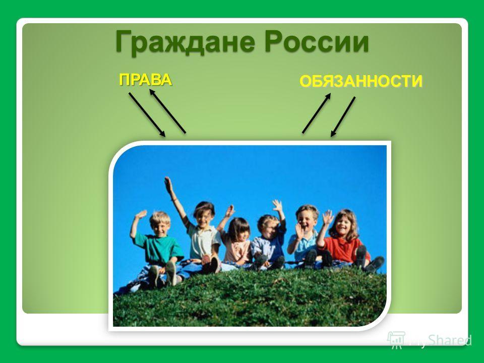Граждане России ПРАВА ОБЯЗАННОСТИ