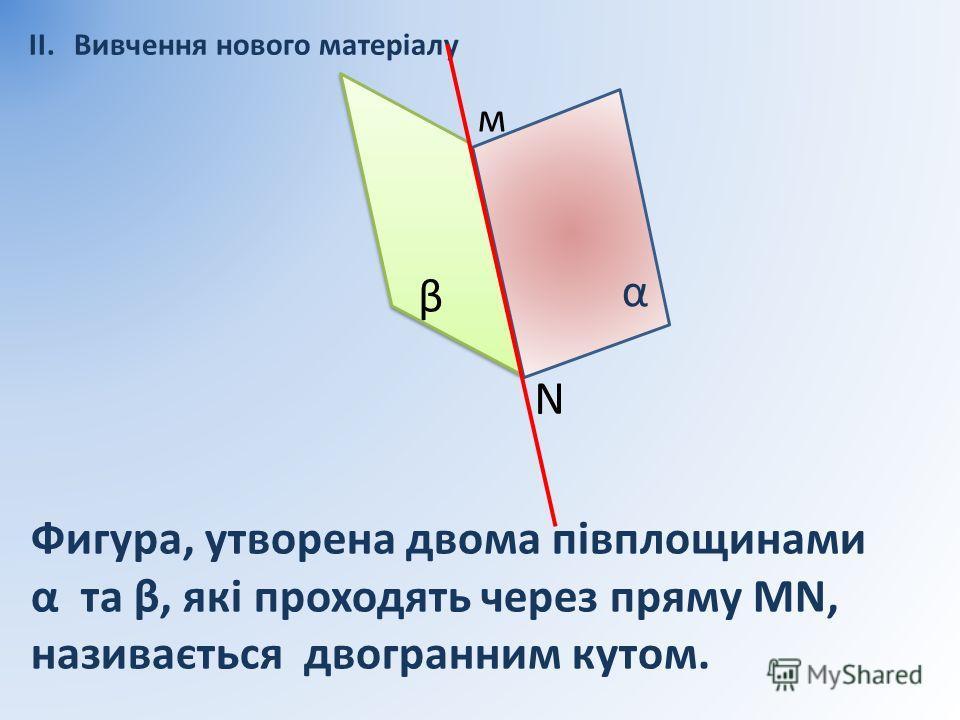 II. Вивчення нового матеріалу α β β м N Фигура, утворена двома півплощинами α та β, які проходять через пряму МN, називається двогранним кутом.