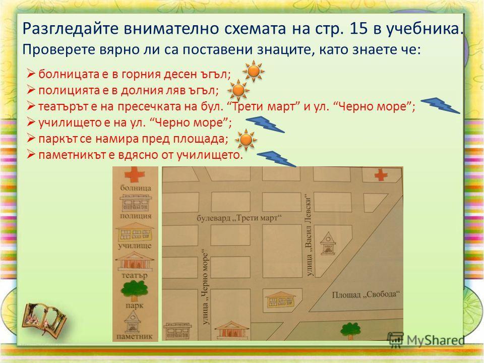 Разгледайте внимателно схемата на стр. 15 в учебника. Проверете вярно ли са поставени знаците, като знаете че: болницата е в горния десен ъгъл; полицията е в долния ляв ъгъл; театърът е на пресечката на бул. Трети март и ул. Черно море; училището е н