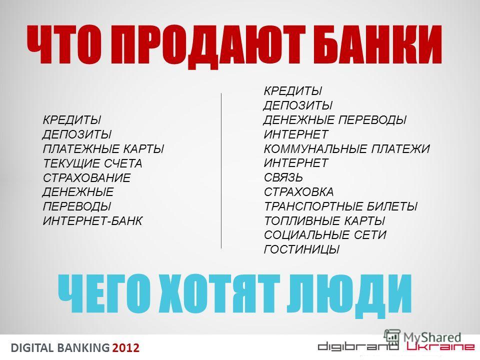 DIGITAL BANKING 2012 ЧТО ПРОДАЮТ БАНКИ КРЕДИТЫ ДЕПОЗИТЫ ДЕНЕЖНЫЕ ПЕРЕВОДЫ ИНТЕРНЕТ КОММУНАЛЬНЫЕ ПЛАТЕЖИ ИНТЕРНЕТ СВЯЗЬ СТРАХОВКА ТРАНСПОРТНЫЕ БИЛЕТЫ ТОПЛИВНЫЕ КАРТЫ СОЦИАЛЬНЫЕ СЕТИ ГОСТИНИЦЫ ЧЕГО ХОТЯТ ЛЮДИ КРЕДИТЫ ДЕПОЗИТЫ ПЛАТЕЖНЫЕ КАРТЫ ТЕКУЩИЕ СЧ