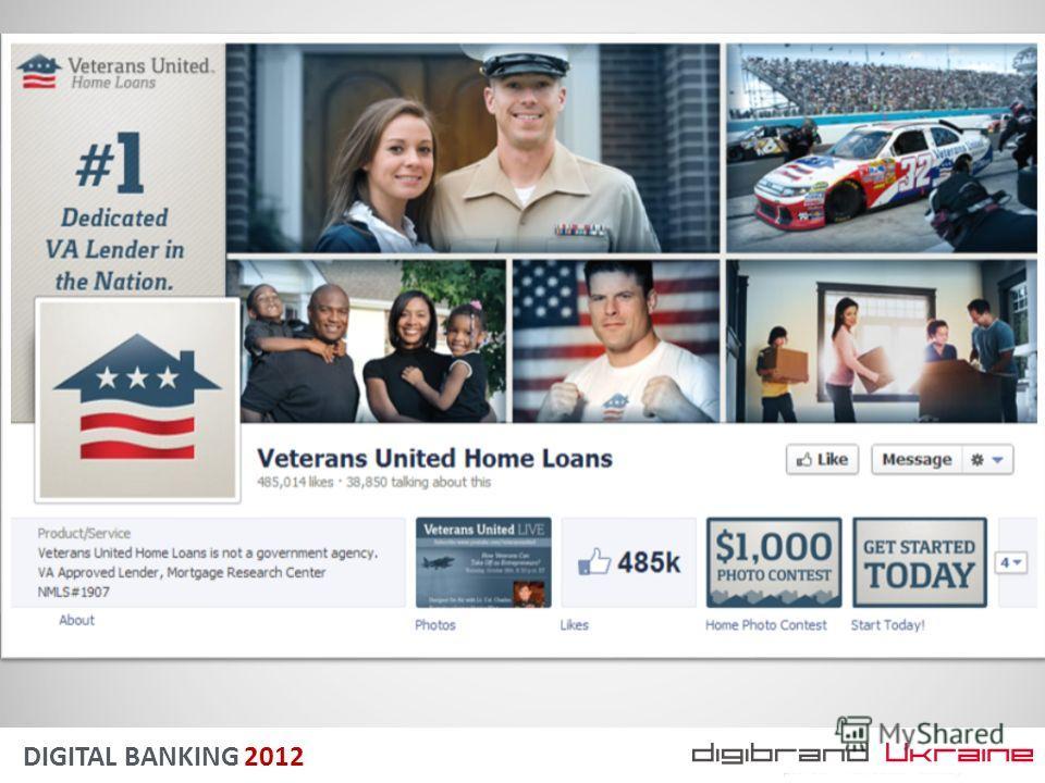 DIGITAL BANKING 2012