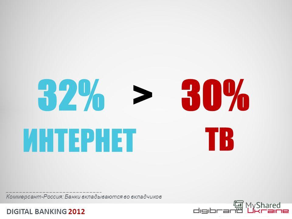 Коммерсант-Россия: Банки вкладываются во вкладчиков 32% > 30% DIGITAL BANKING 2012 ИНТЕРНЕТ ТВ