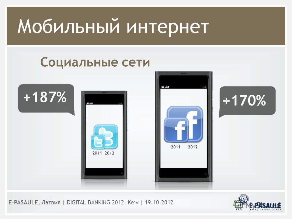 Социальные сети Мобильный интернет E-PASAULE, Латвия | DIGITAL BANKING 2012, Kеiv | 19.10.2012 20122011 20122011 +170% +187%