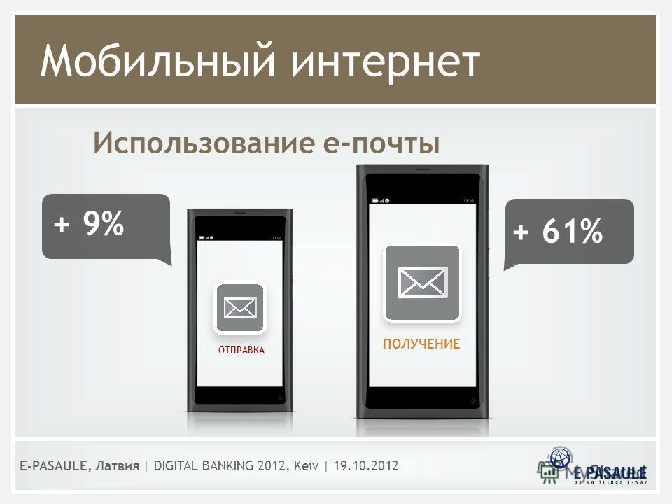 Использование е-почты Мобильный интернет E-PASAULE, Латвия | DIGITAL BANKING 2012, Kеiv | 19.10.2012 + 61% + 9% ОТПРАВКА ПОЛУЧЕНИЕ