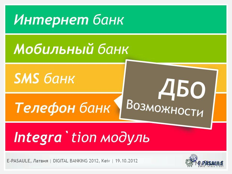 Интернет банк Integra`tion модуль Телефон банк SMS банк Мобильный банк ДБО Возможности E-PASAULE, Латвия   DIGITAL BANKING 2012, Kеiv   19.10.2012