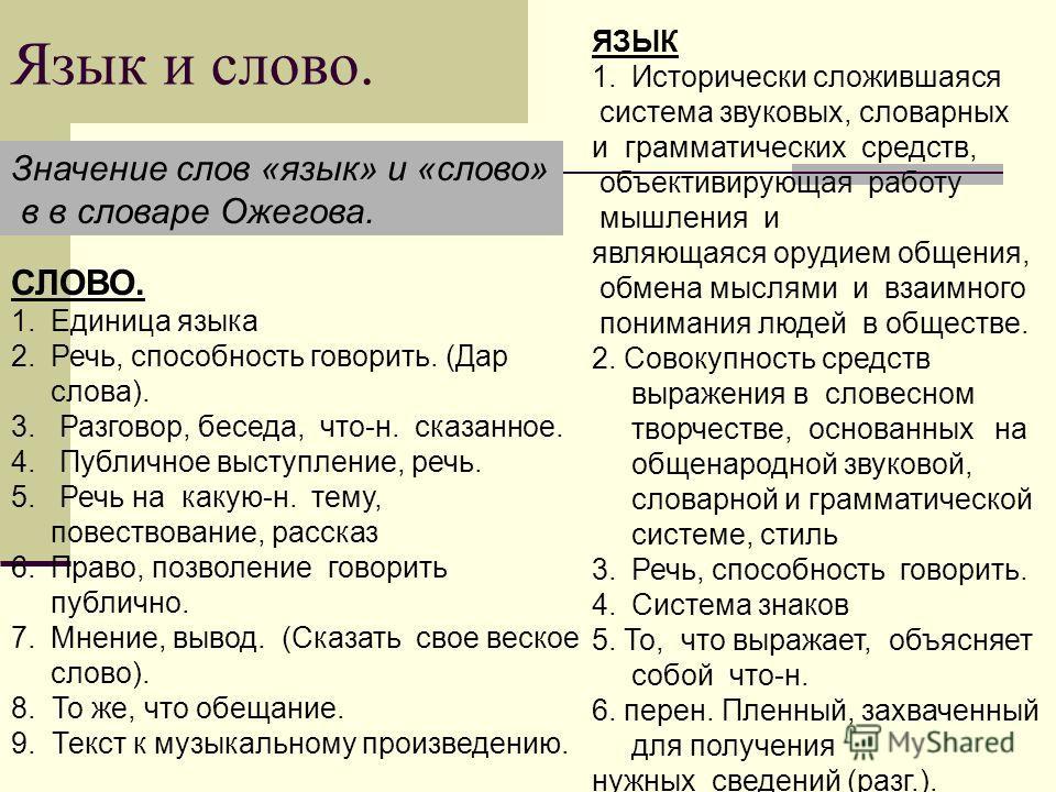 Язык и слово. СЛОВО. 1.Единица языка 2.Речь, способность говорить. (Дар слова). 3. Разговор, беседа, что-н. сказанное. 4. Публичное выступление, речь. 5. Речь на какую-н. тему, повествование, рассказ 6.Право, позволение говорить публично. 7.Мнение, в