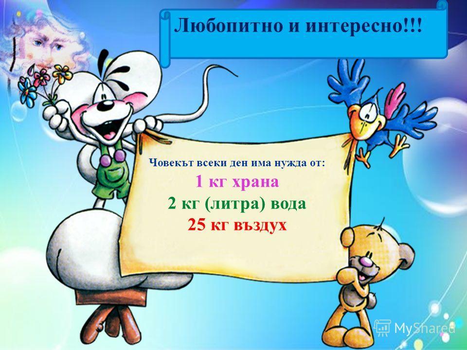 Човекът всеки ден има нужда от: 1 кг храна 2 кг (литра) вода 25 кг въздух Любопитно и интересно!!!
