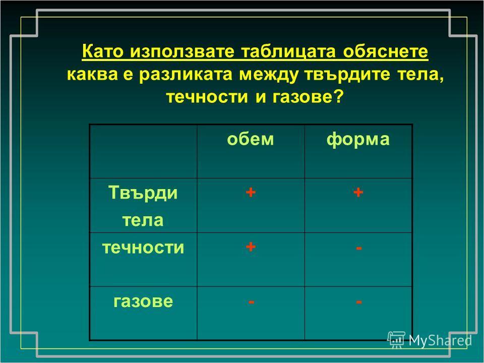 обемформа Твърди тела ++ течности+- газове-- Като използвате таблицата обяснете каква е разликата между твърдите тела, течности и газове?