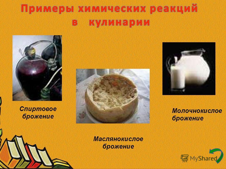 Молочнокислое брожение Спиртовое брожение Маслянокислое брожение