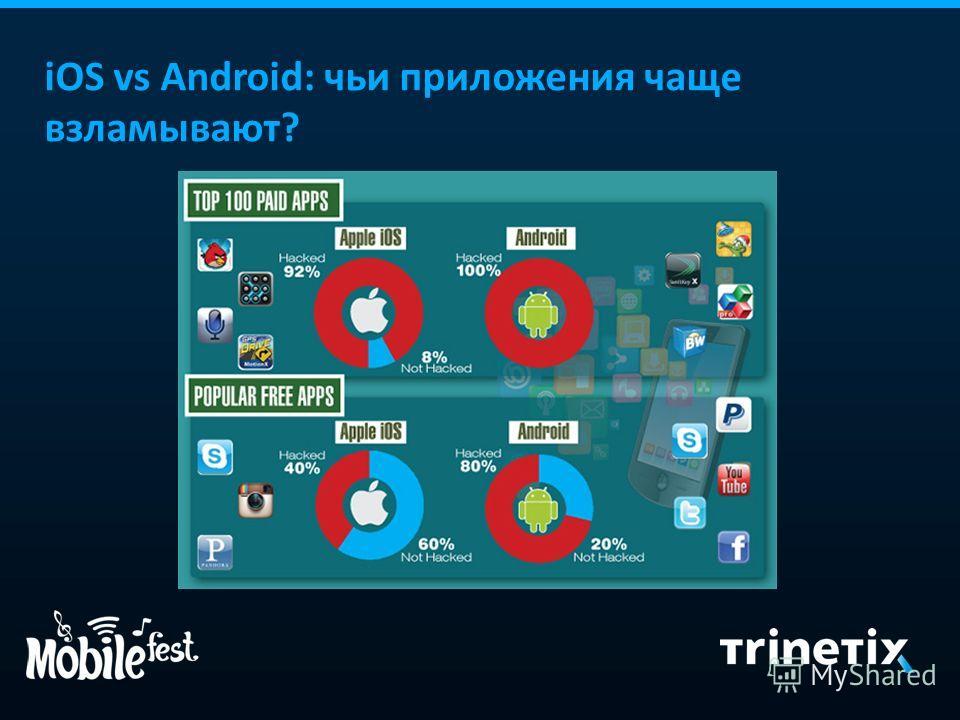 iOS vs Android: чьи приложения чаще взламывают?