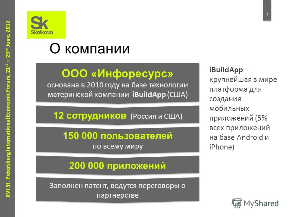 Saint Petersburg, 21 st – 23 rd June, 2012 iBuildApp – визуальный конструктор мобильных приложений / ООО Инфоресурс (iBuildApp) http://ibuildapp.com http://russia.ibuildapp.com