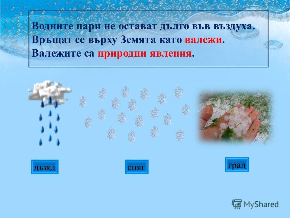 Водните пари не остават дълго във въздуха. Връщат се върху Земята като валежи. Валежите са природни явления. дъждсняг град