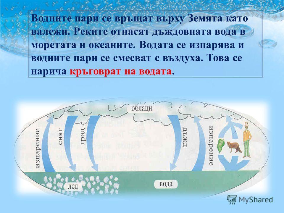 Водните пари се връщат върху Земята като валежи. Реките отнасят дъждовната вода в моретата и океаните. Водата се изпарява и водните пари се смесват с въздуха. Това се нарича кръговрат на водата.