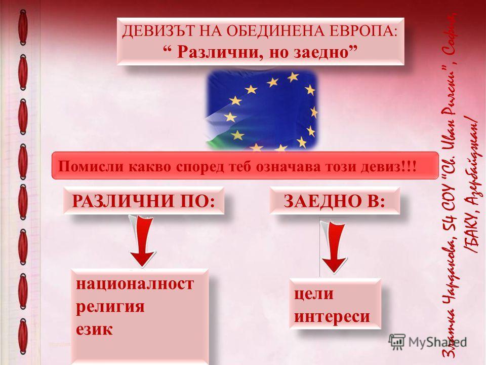 Златка Чардакова, 54 СОУ Св. Иван Рилски, София, /БАКУ, Азербайджан/ Помисли какво според теб означава този девиз!!! ДЕВИЗЪТ НА ОБЕДИНЕНА ЕВРОПА: Различни, но заедно ДЕВИЗЪТ НА ОБЕДИНЕНА ЕВРОПА: Различни, но заедно РАЗЛИЧНИ ПО: ЗАЕДНО В: националност