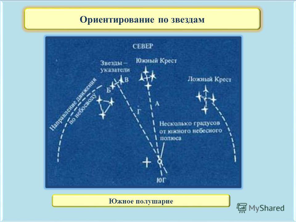 Ориентирование по звездам Южное полушарие