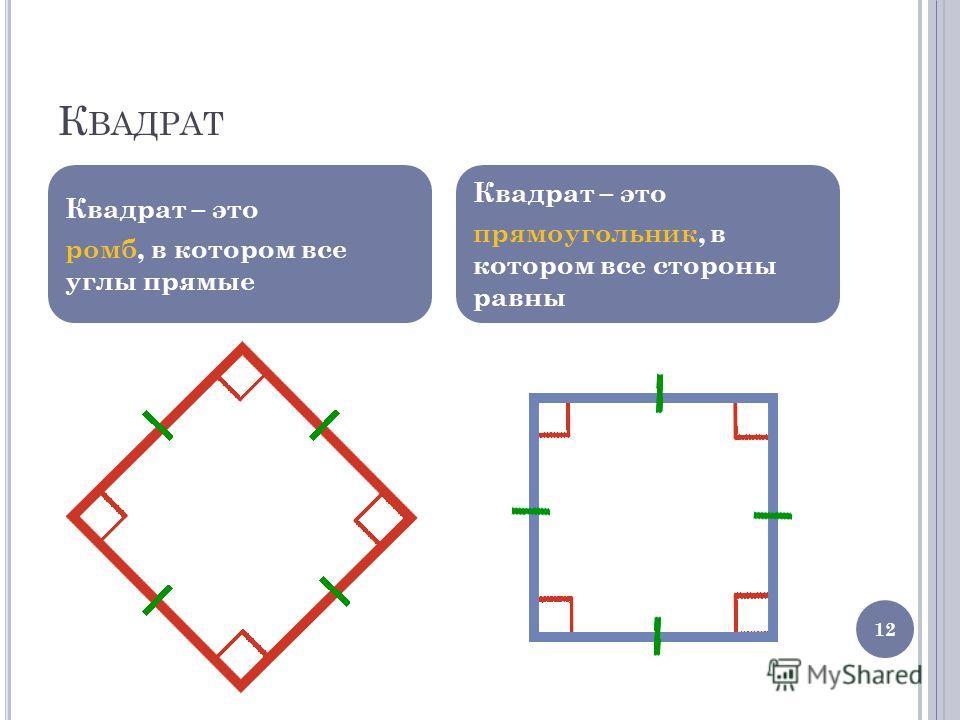 К ВАДРАТ Квадрат – это ромб, в котором все углы прямые Квадрат – это прямоугольник, в котором все стороны равны 12